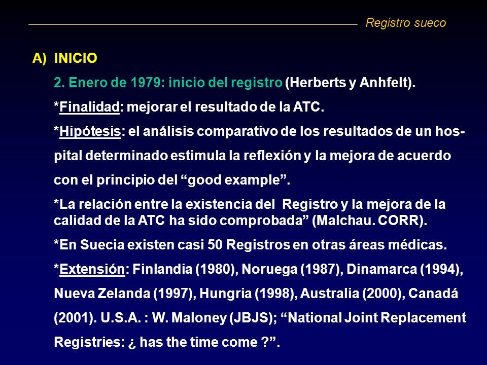2. Enero de 1979: inicio del registro (Herberts y Anhfelt).