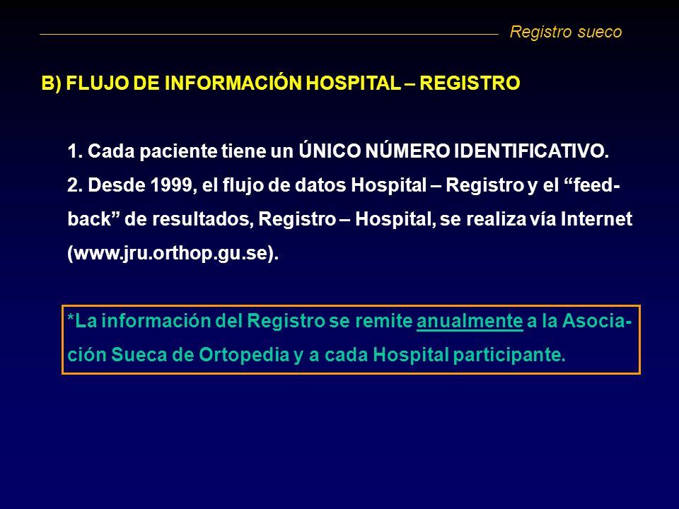B) FLUJO DE INFORMACIÓN HOSPITAL – REGISTRO