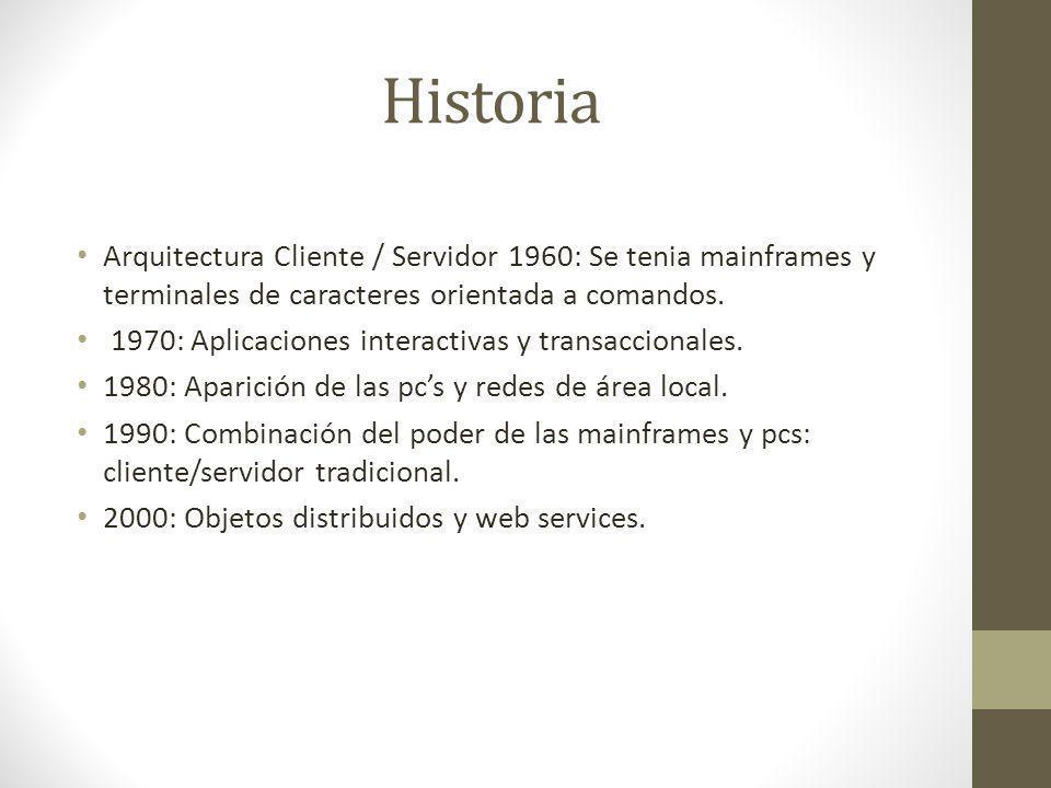 Historia Arquitectura Cliente / Servidor 1960: Se tenia mainframes y terminales de caracteres orientada a comandos.