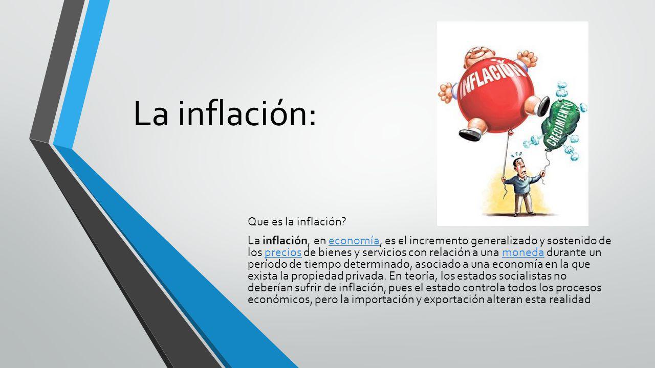 La inflación: Que es la inflación