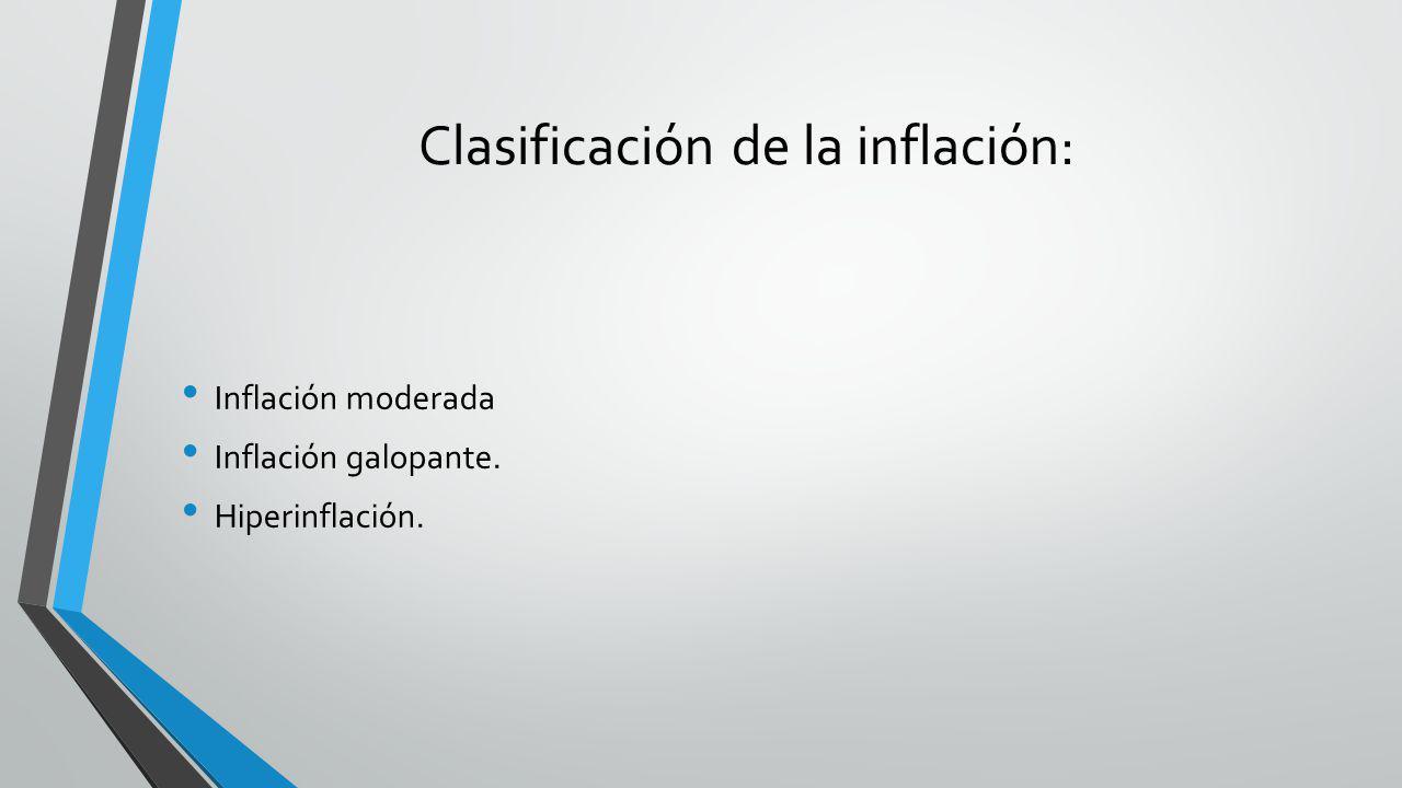 Clasificación de la inflación: