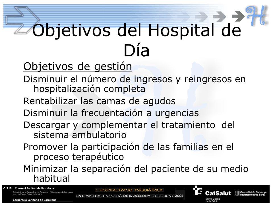 Objetivos del Hospital de Día