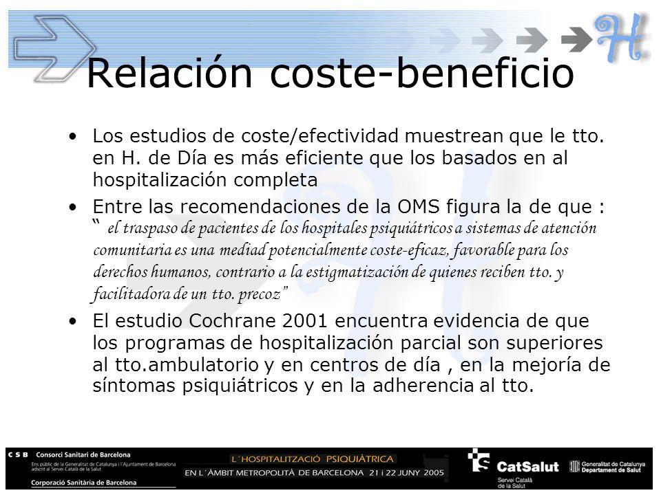 Relación coste-beneficio