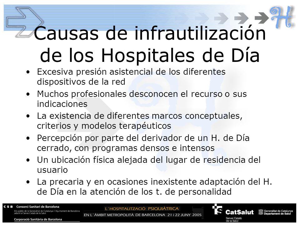 Causas de infrautilización de los Hospitales de Día