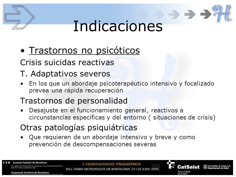 Indicaciones Trastornos no psicóticos Crisis suicidas reactivas