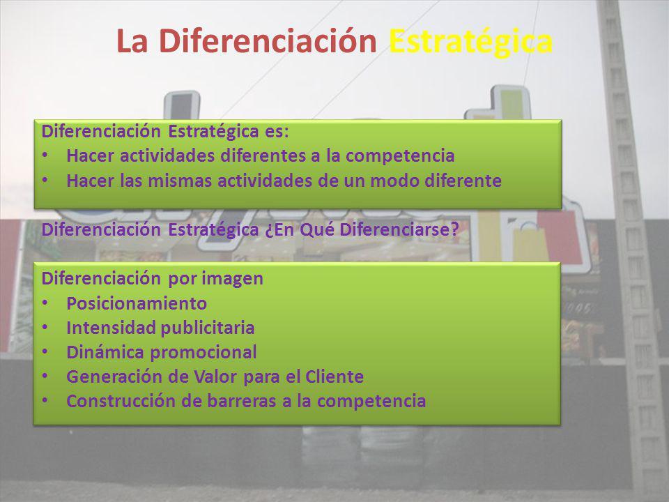 La Diferenciación Estratégica