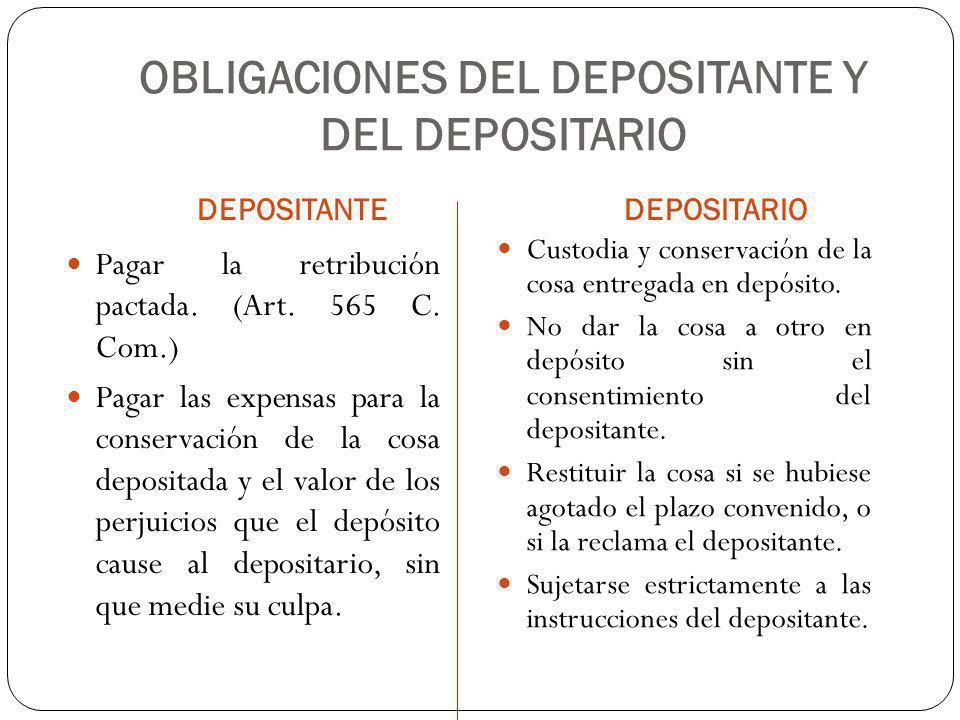 OBLIGACIONES DEL DEPOSITANTE Y DEL DEPOSITARIO