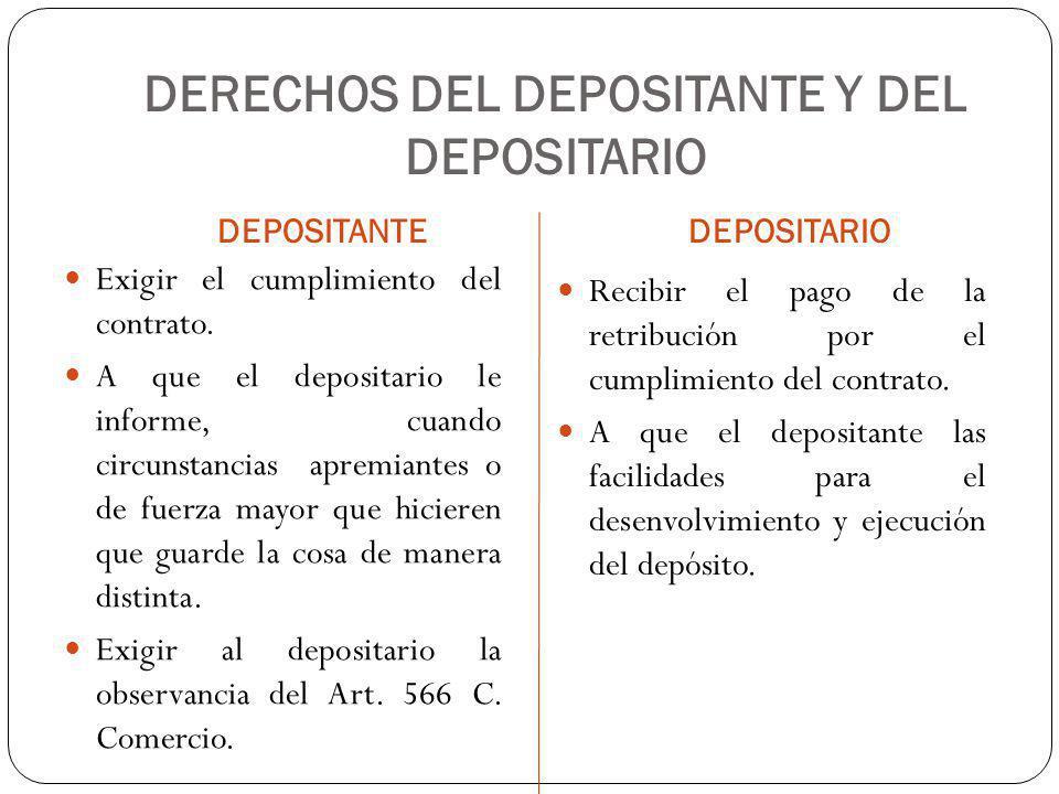 DERECHOS DEL DEPOSITANTE Y DEL DEPOSITARIO