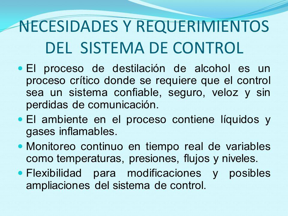 NECESIDADES Y REQUERIMIENTOS DEL SISTEMA DE CONTROL