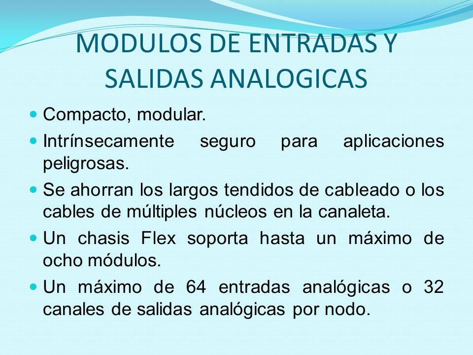 MODULOS DE ENTRADAS Y SALIDAS ANALOGICAS