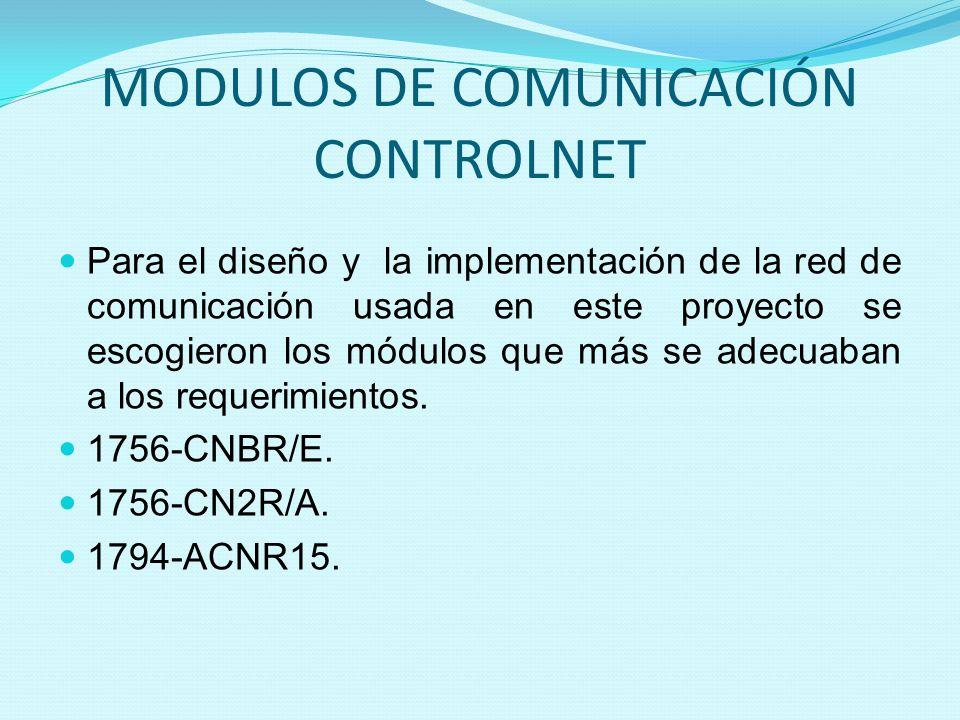 MODULOS DE COMUNICACIÓN CONTROLNET