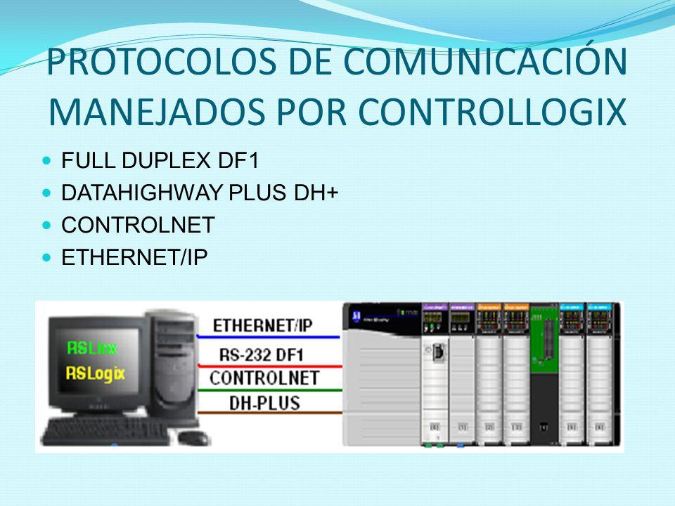 PROTOCOLOS DE COMUNICACIÓN MANEJADOS POR CONTROLLOGIX