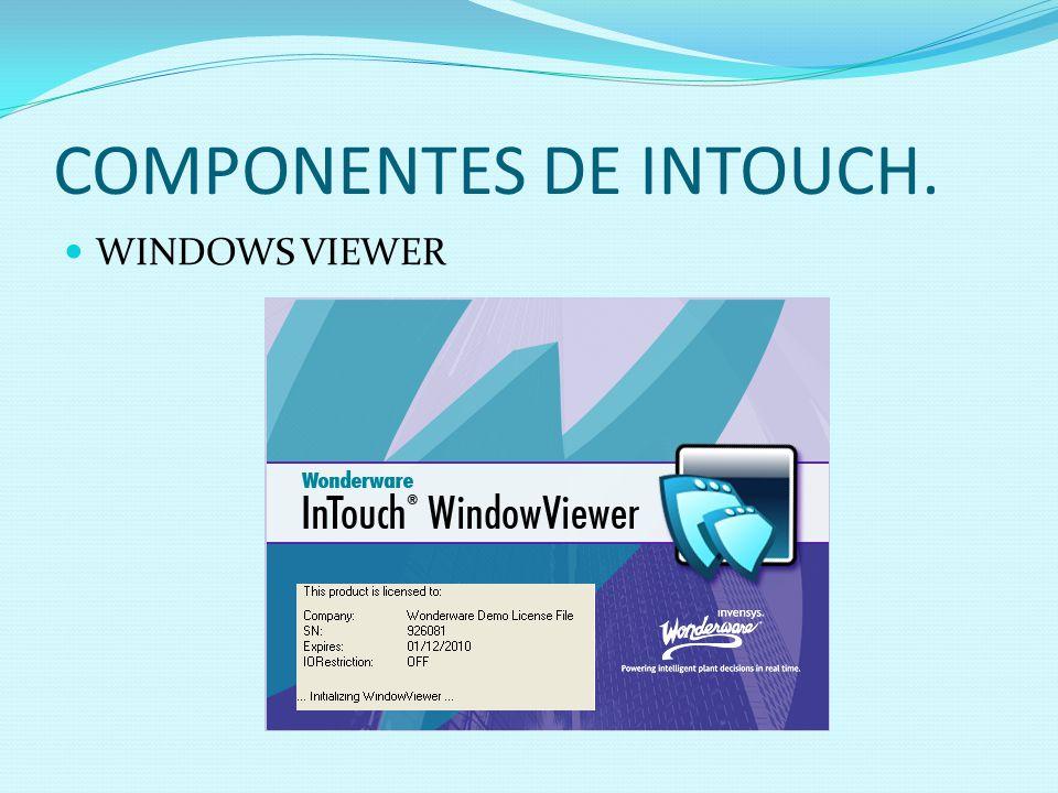 COMPONENTES DE INTOUCH.
