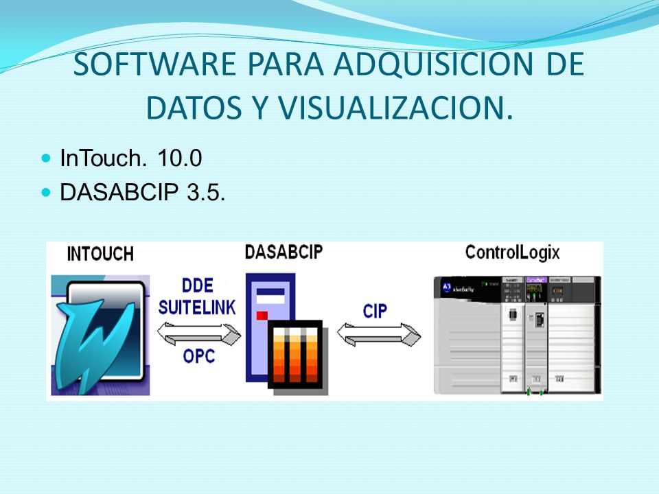 SOFTWARE PARA ADQUISICION DE DATOS Y VISUALIZACION.