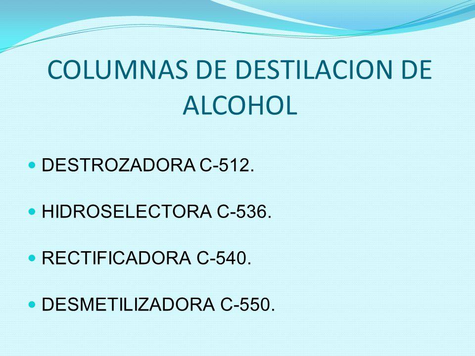 COLUMNAS DE DESTILACION DE ALCOHOL