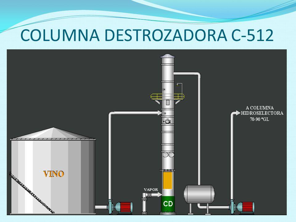 COLUMNA DESTROZADORA C-512