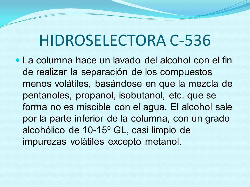 HIDROSELECTORA C-536
