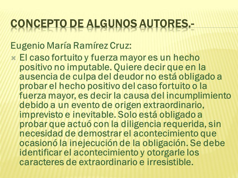 CONCEPTO DE ALGUNOS AUTORES.-