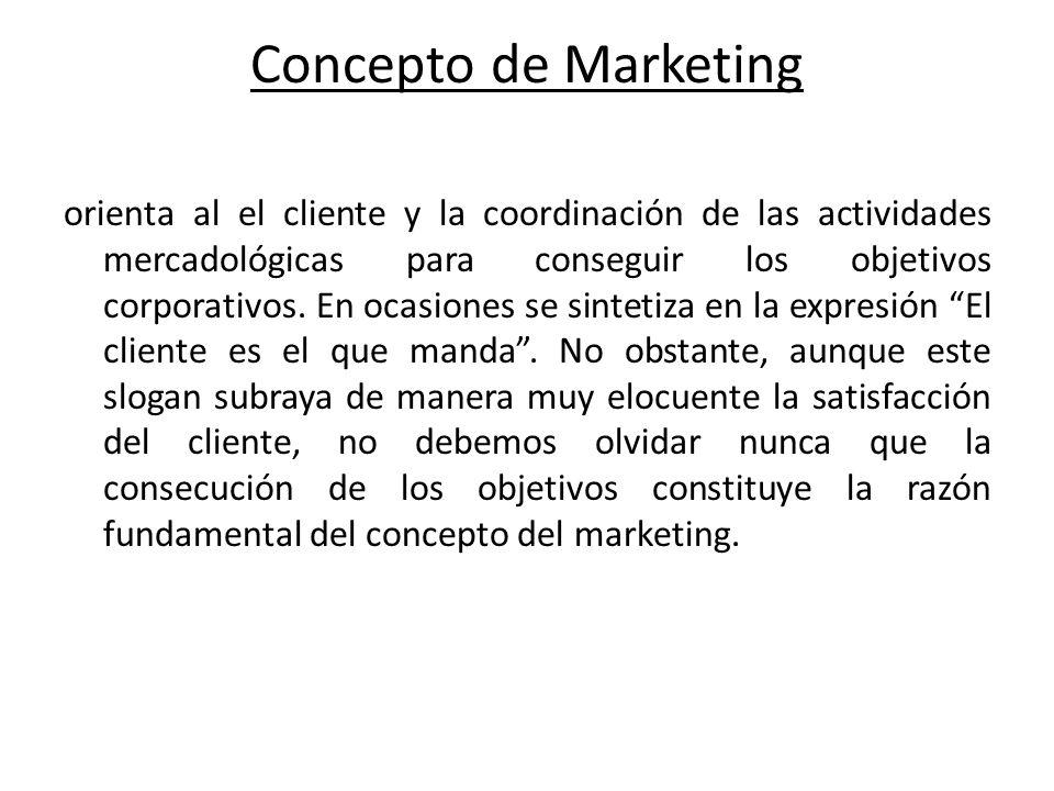 Concepto de Marketing
