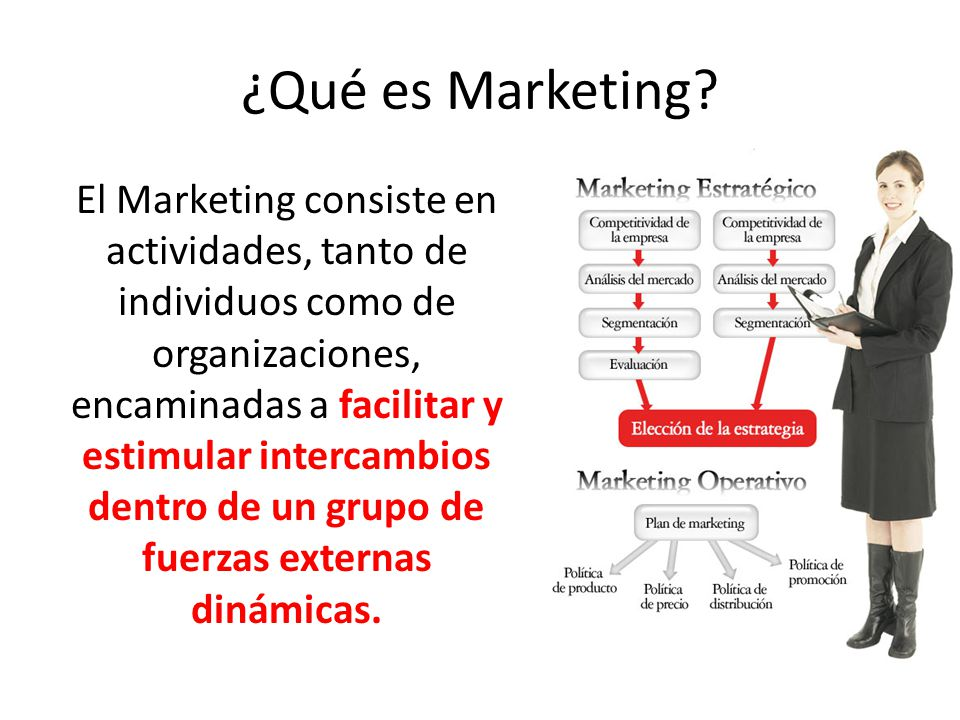 ¿Qué es Marketing