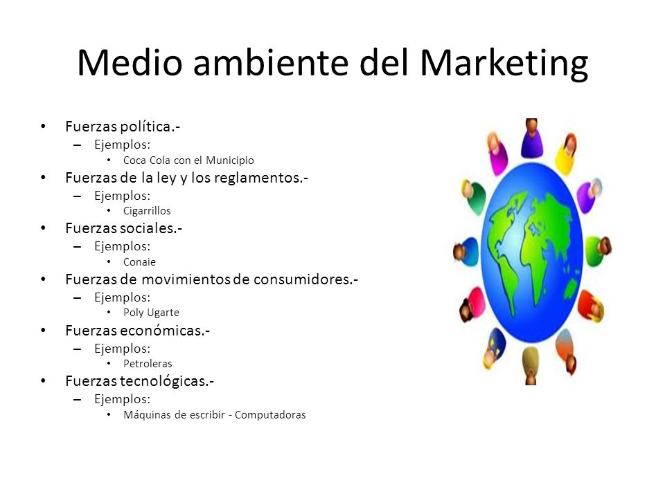 Medio ambiente del Marketing