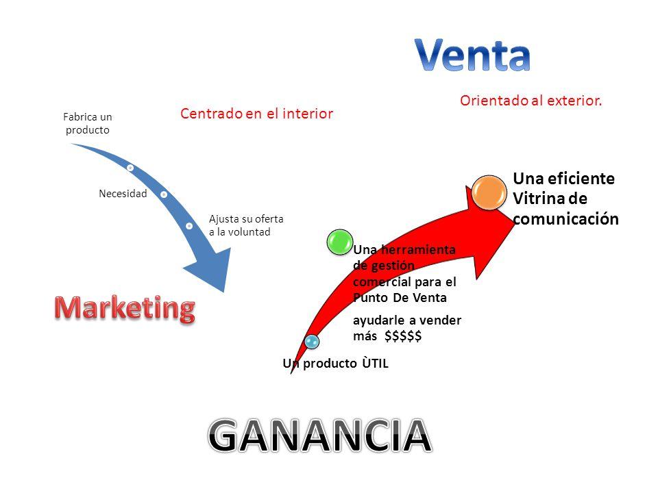 Venta GANANCIA Marketing Una eficiente Vitrina de comunicación