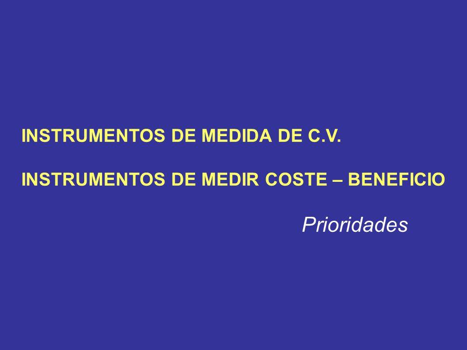 Prioridades INSTRUMENTOS DE MEDIDA DE C.V.