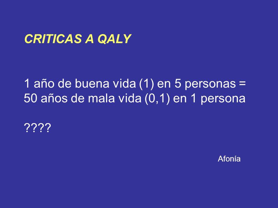 CRITICAS A QALY 1 año de buena vida (1) en 5 personas = 50 años de mala vida (0,1) en 1 persona.