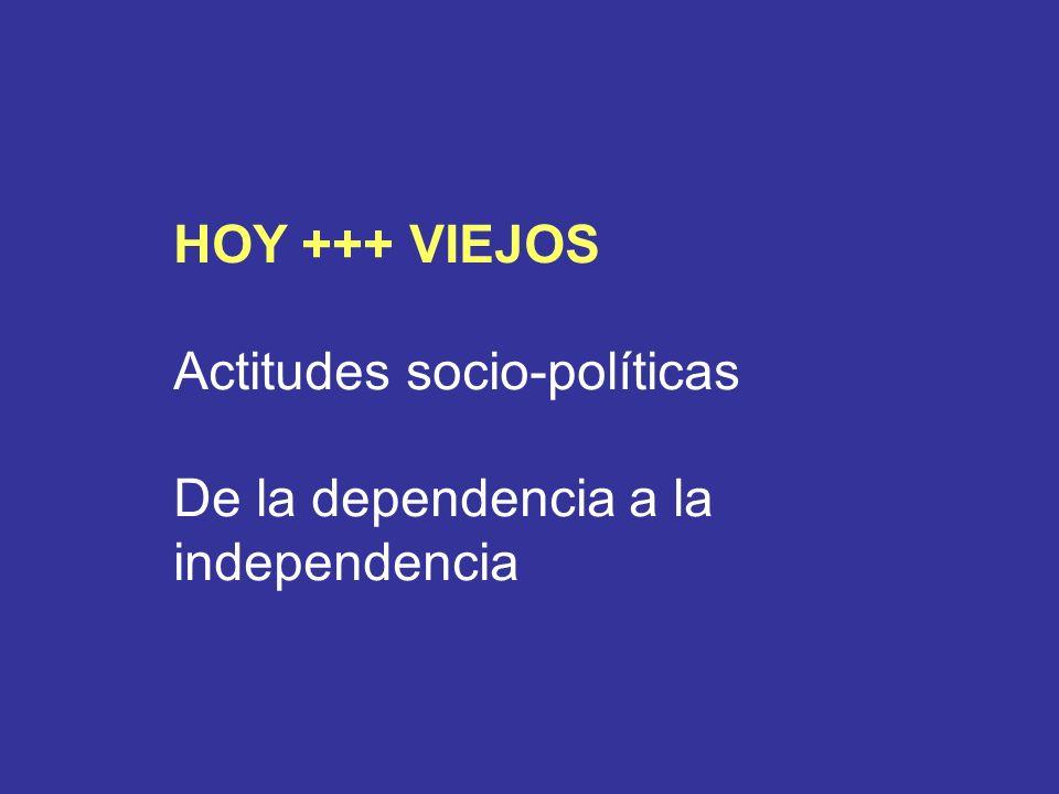 HOY +++ VIEJOS Actitudes socio-políticas De la dependencia a la independencia