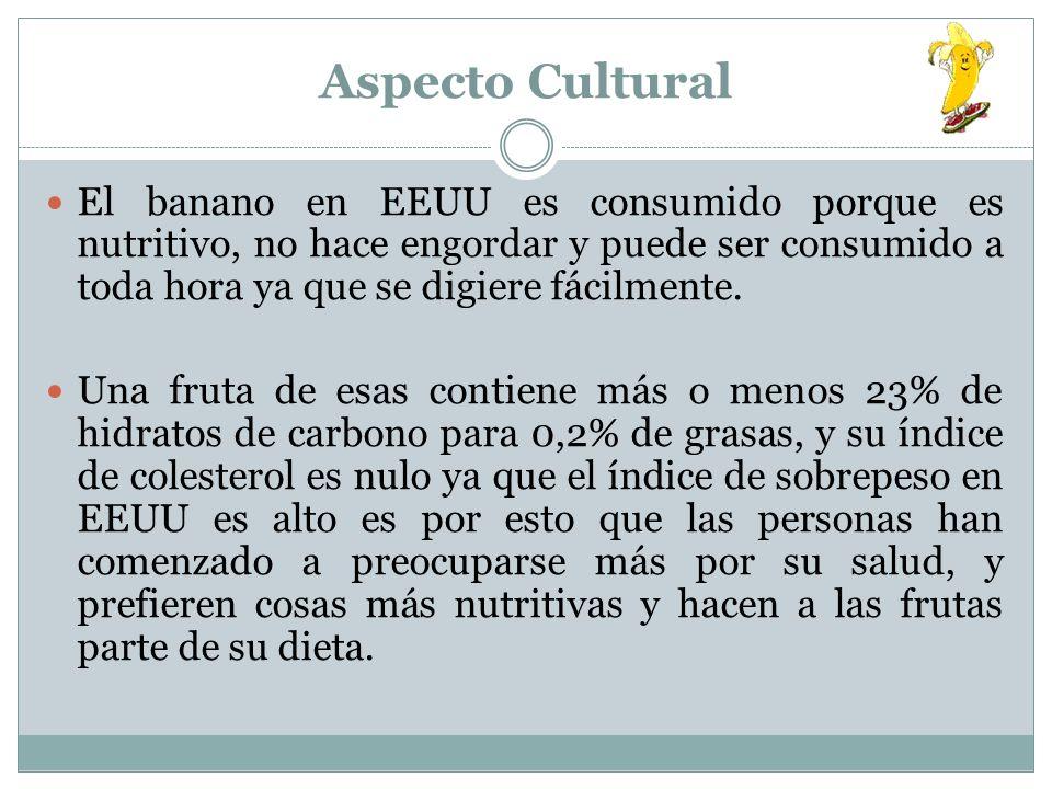 Aspecto Cultural El banano en EEUU es consumido porque es nutritivo, no hace engordar y puede ser consumido a toda hora ya que se digiere fácilmente.