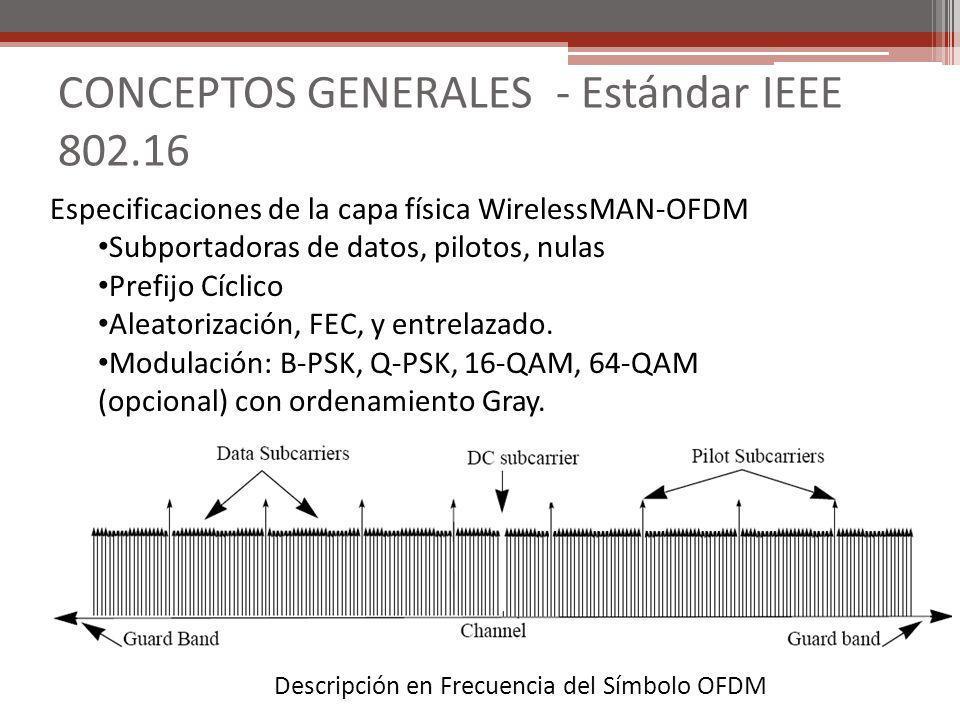 CONCEPTOS GENERALES - Estándar IEEE 802.16