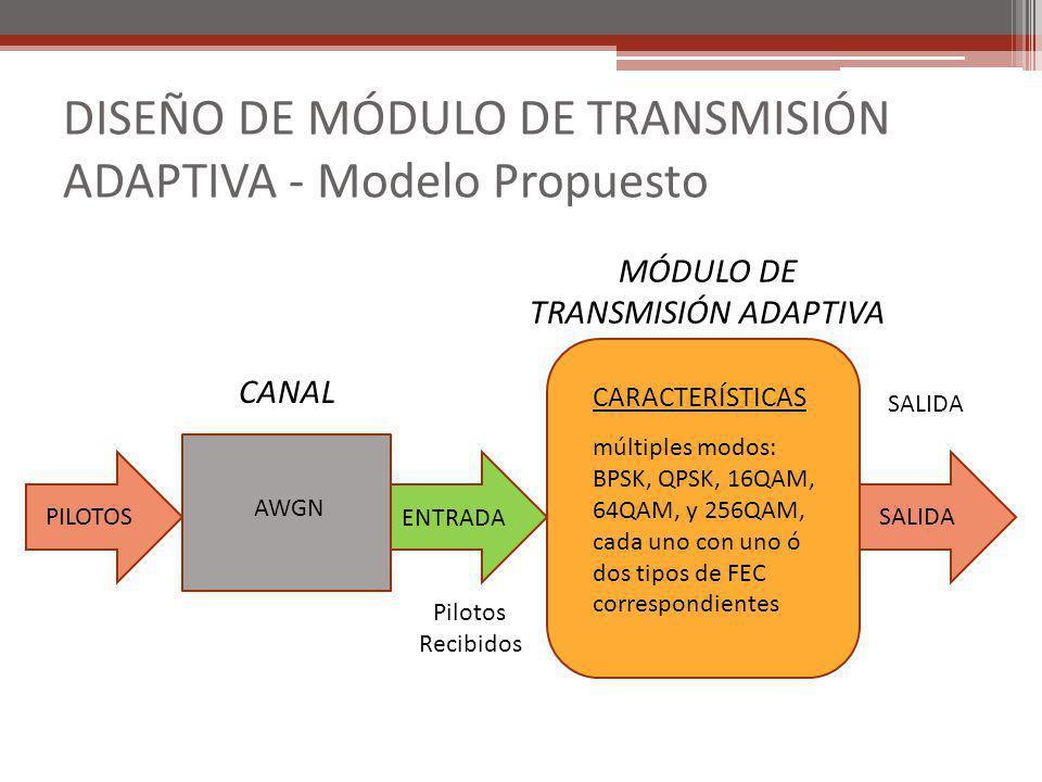 DISEÑO DE MÓDULO DE TRANSMISIÓN ADAPTIVA - Modelo Propuesto