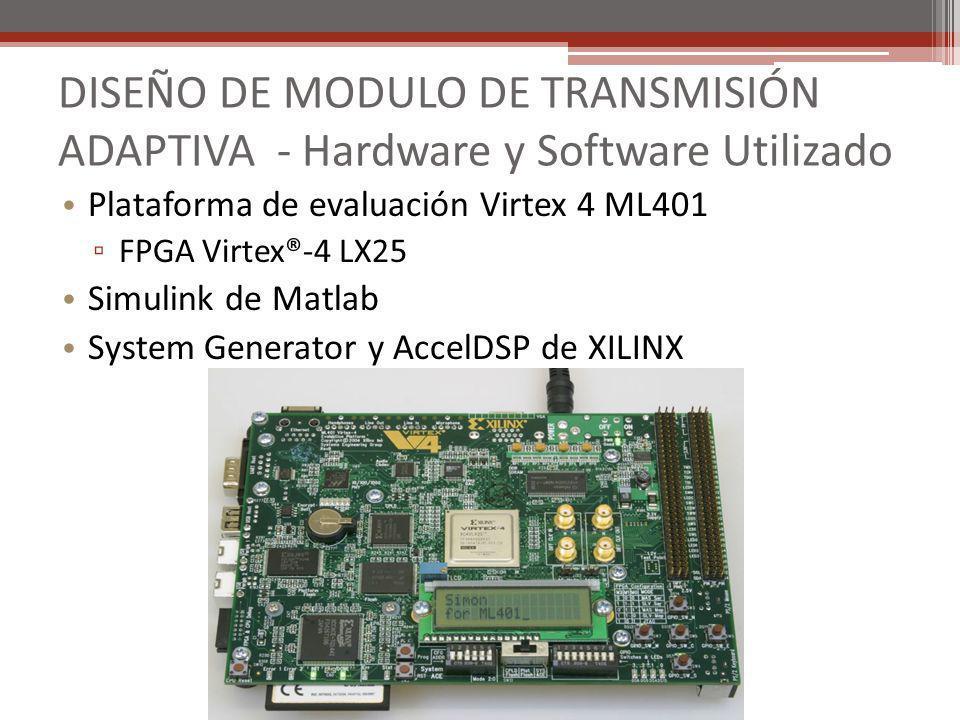 DISEÑO DE MODULO DE TRANSMISIÓN ADAPTIVA - Hardware y Software Utilizado