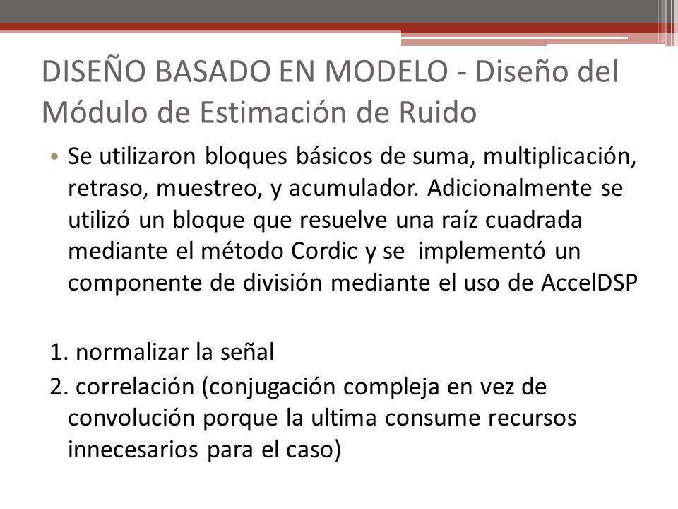 DISEÑO BASADO EN MODELO - Diseño del Módulo de Estimación de Ruido