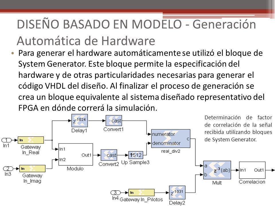 DISEÑO BASADO EN MODELO - Generación Automática de Hardware