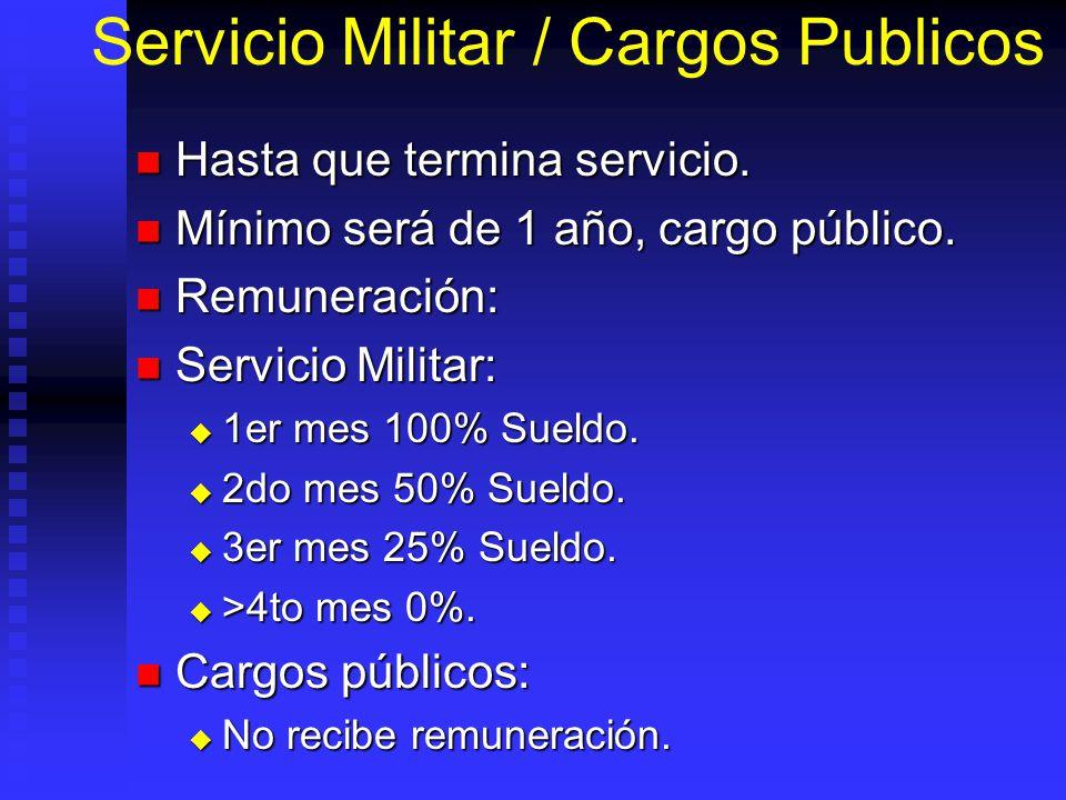 Servicio Militar / Cargos Publicos