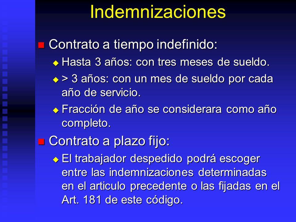 Indemnizaciones Contrato a tiempo indefinido: Contrato a plazo fijo: