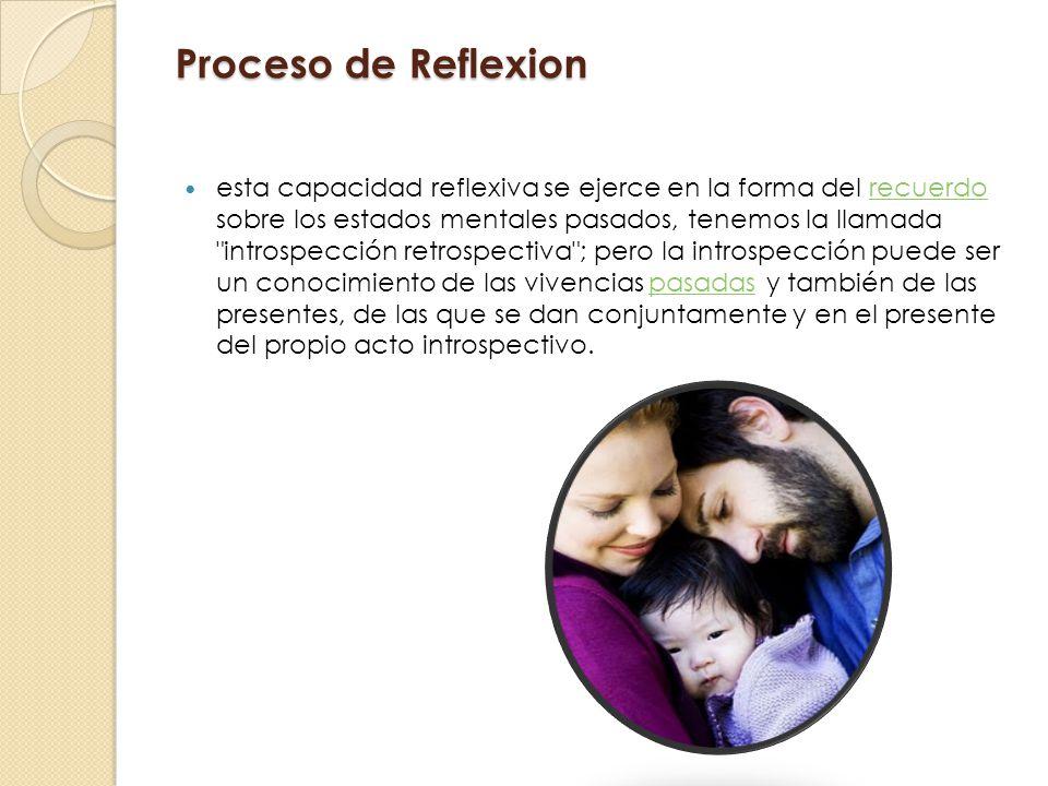 Proceso de Reflexion