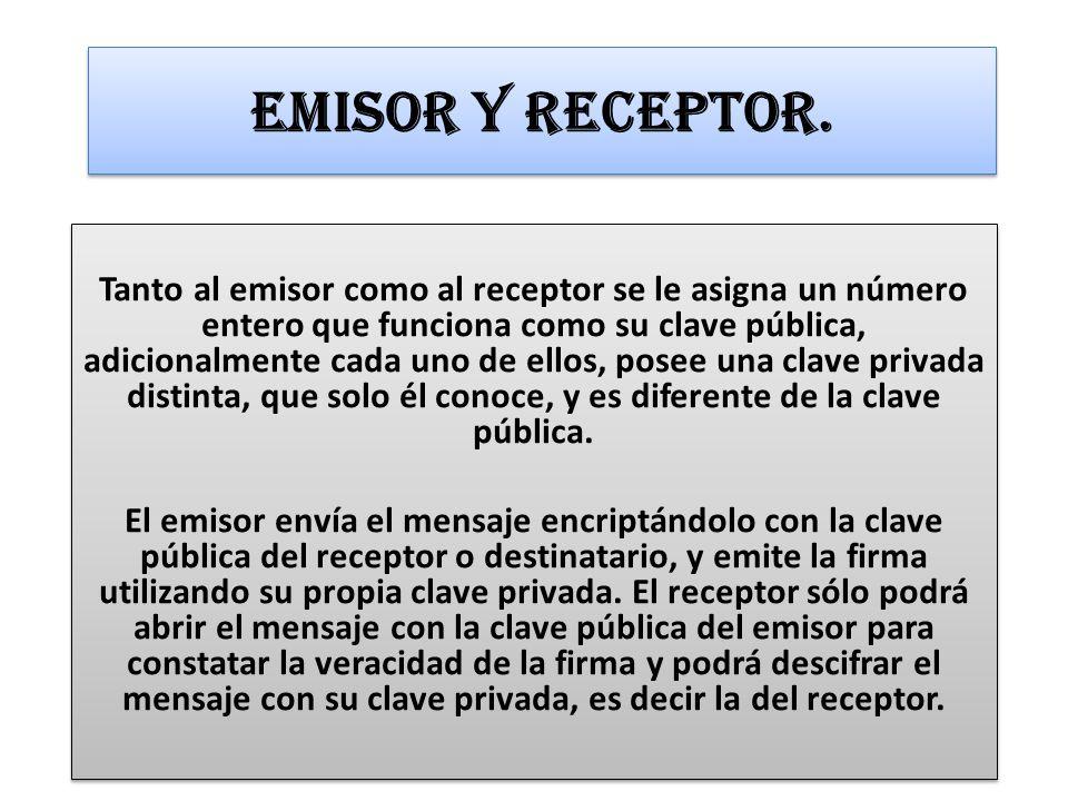 EMISOR y RECEPTOR.