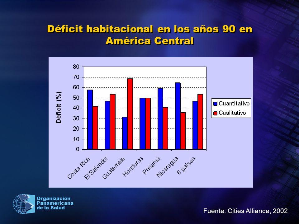 Déficit habitacional en los años 90 en América Central