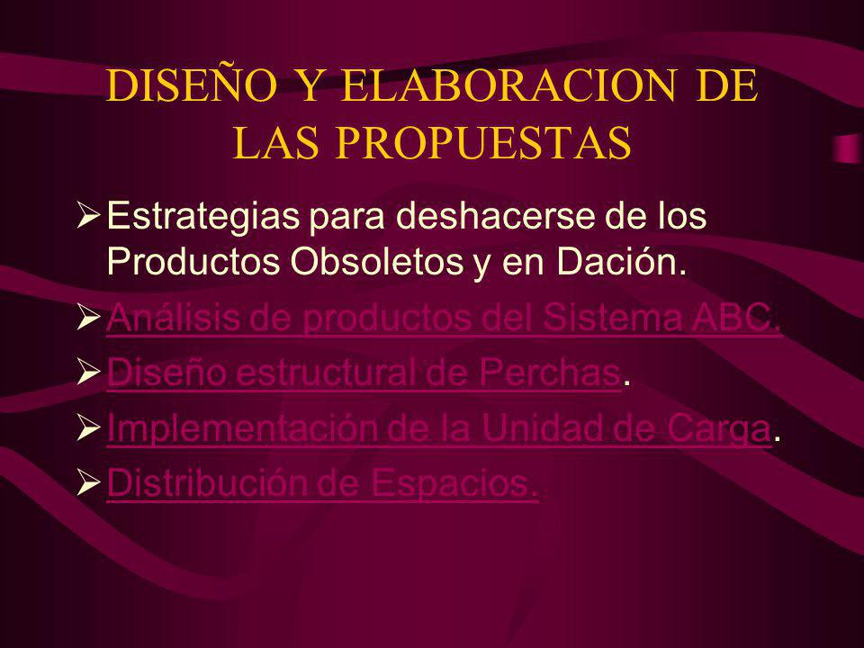 DISEÑO Y ELABORACION DE LAS PROPUESTAS