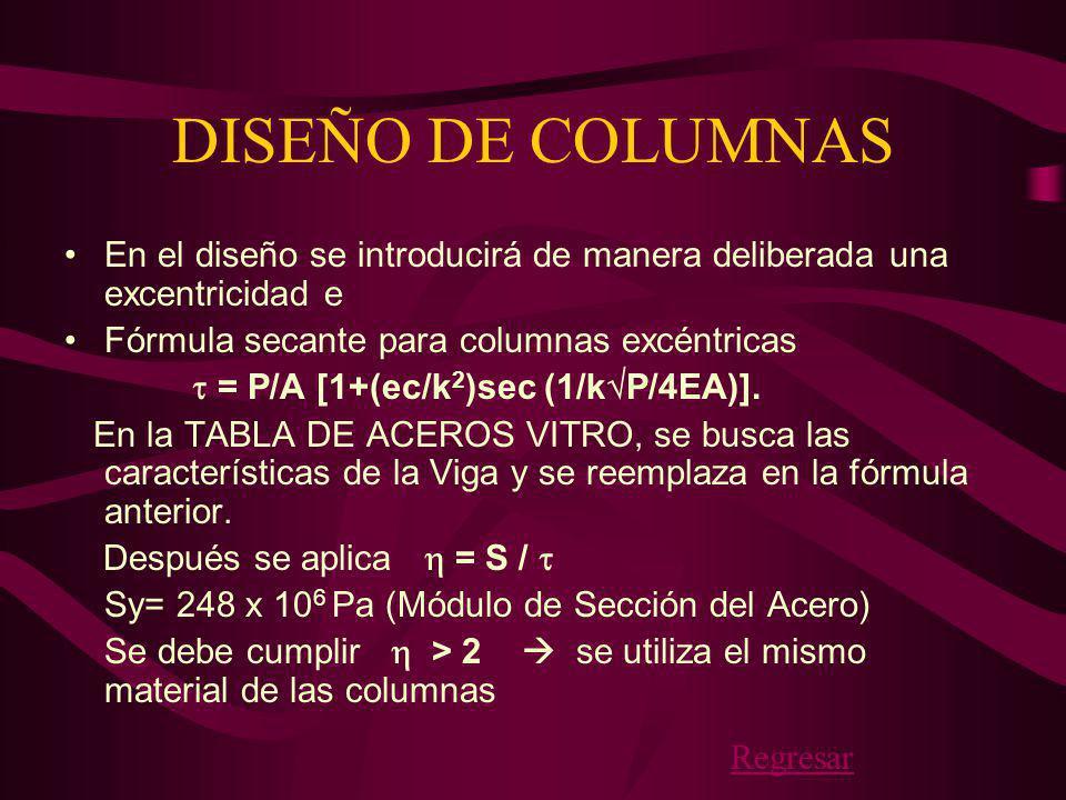 DISEÑO DE COLUMNAS En el diseño se introducirá de manera deliberada una excentricidad e. Fórmula secante para columnas excéntricas.