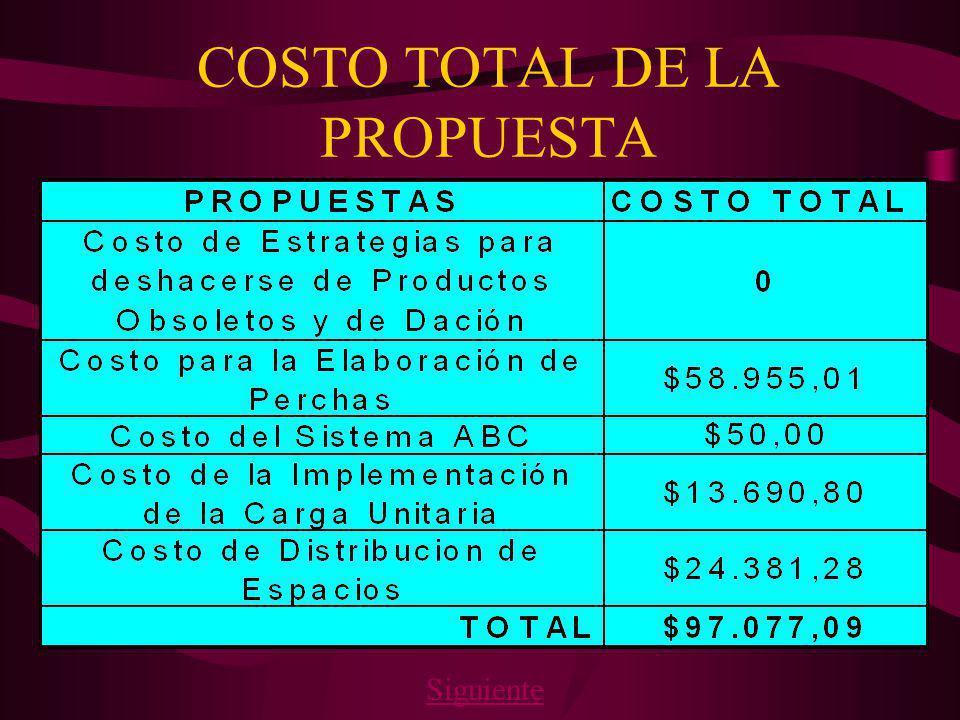 COSTO TOTAL DE LA PROPUESTA