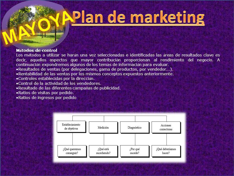 Plan de marketing MAYOYA Métodos de control