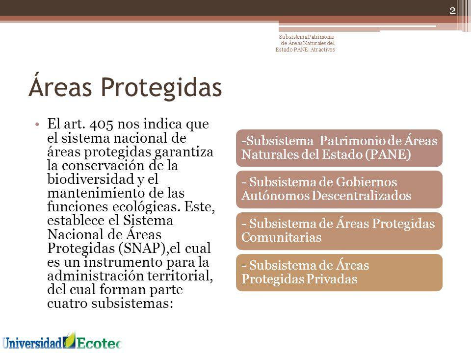 Subsistema Patrimonio de Áreas Naturales del Estado PANE: Atractivos