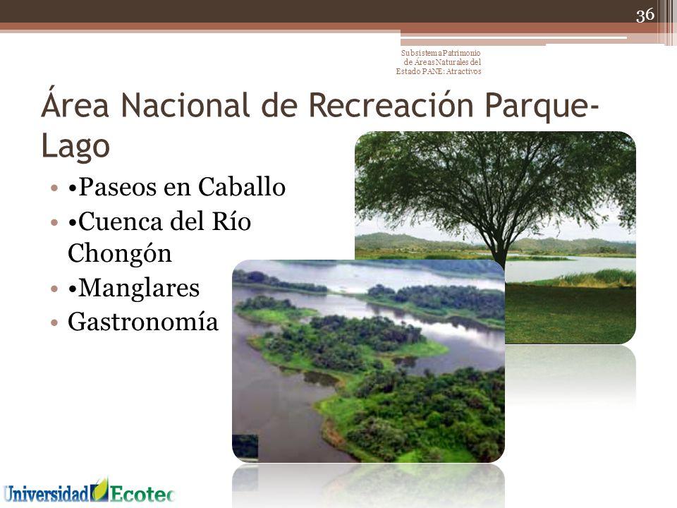 Área Nacional de Recreación Parque-Lago