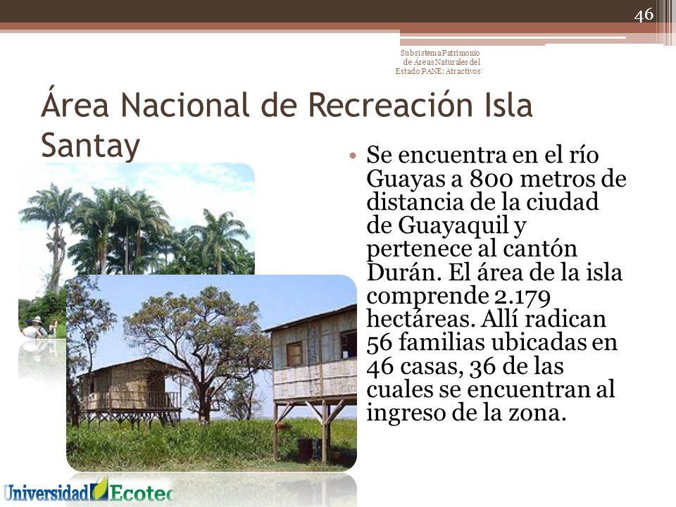 Área Nacional de Recreación Isla Santay