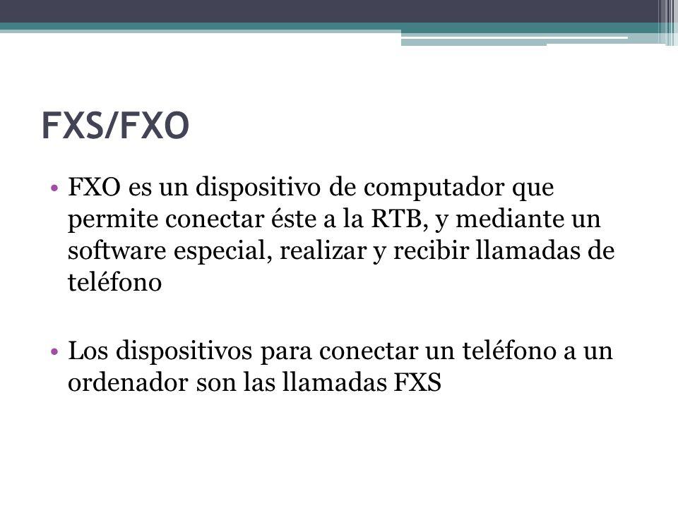 FXS/FXO
