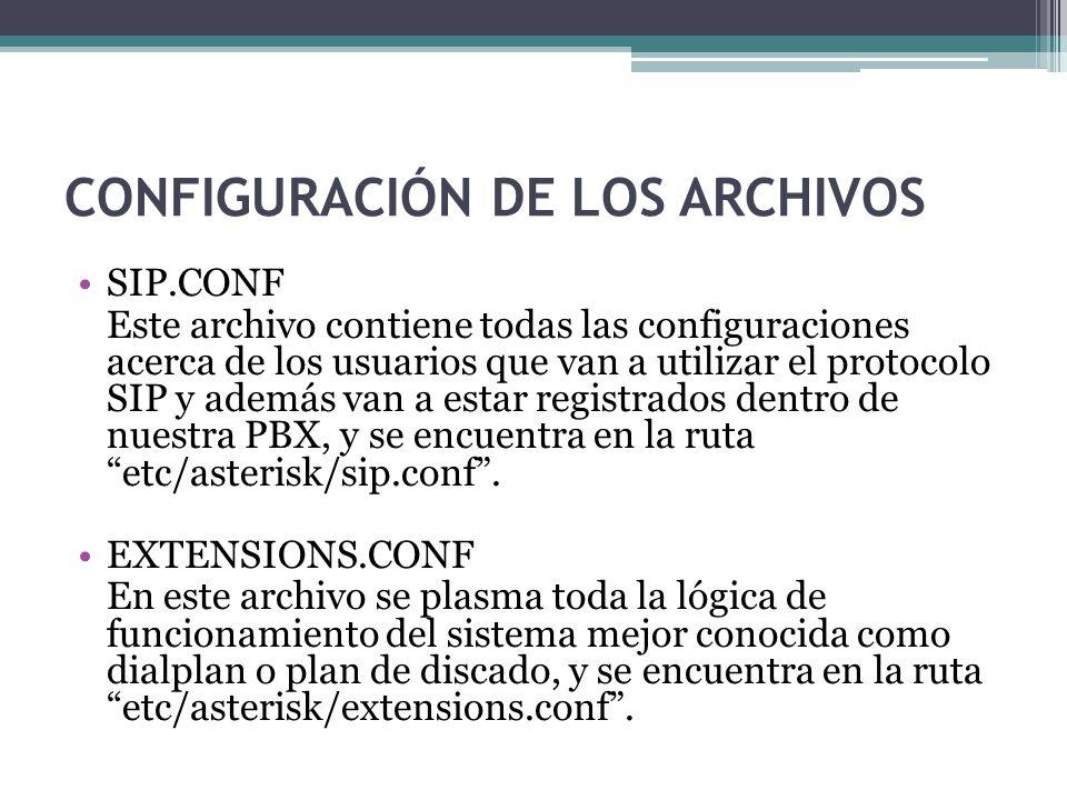 CONFIGURACIÓN DE LOS ARCHIVOS