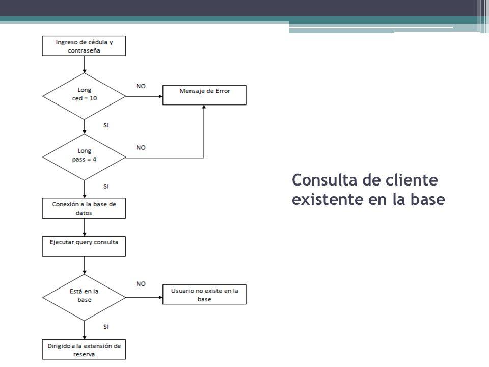 Consulta de cliente existente en la base